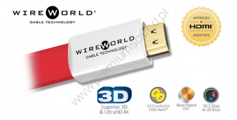 Wireworld STARLIGHT 7 HDMI (SHH)